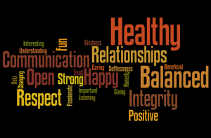 Wordle-HealthyRelationships